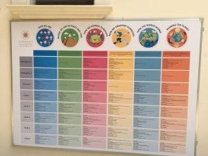 IB learner profile international schools